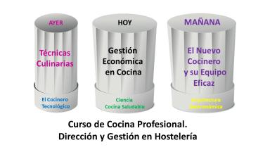 La dirección y gestión de la cocina